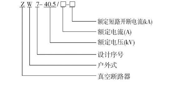 ZW7-40.5高压真空断路器型号含义图